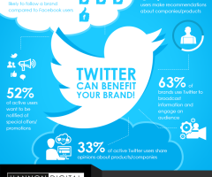 Twitter tips to improve your Twitter marketing