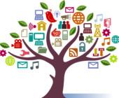 Social Media and Online Communication at Sodexo Prestige