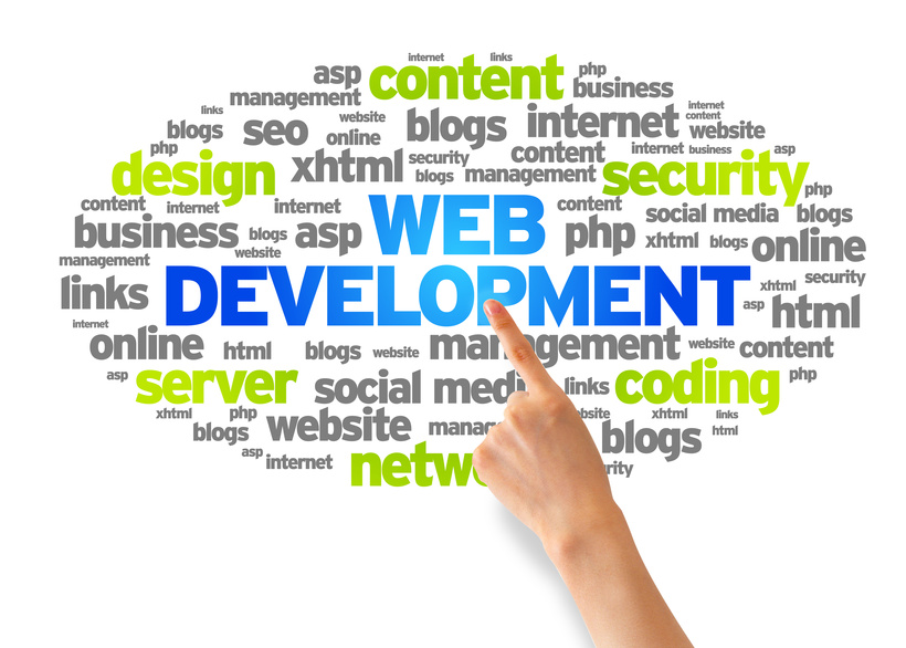 What is Social Web Development? - Hannon Digital
