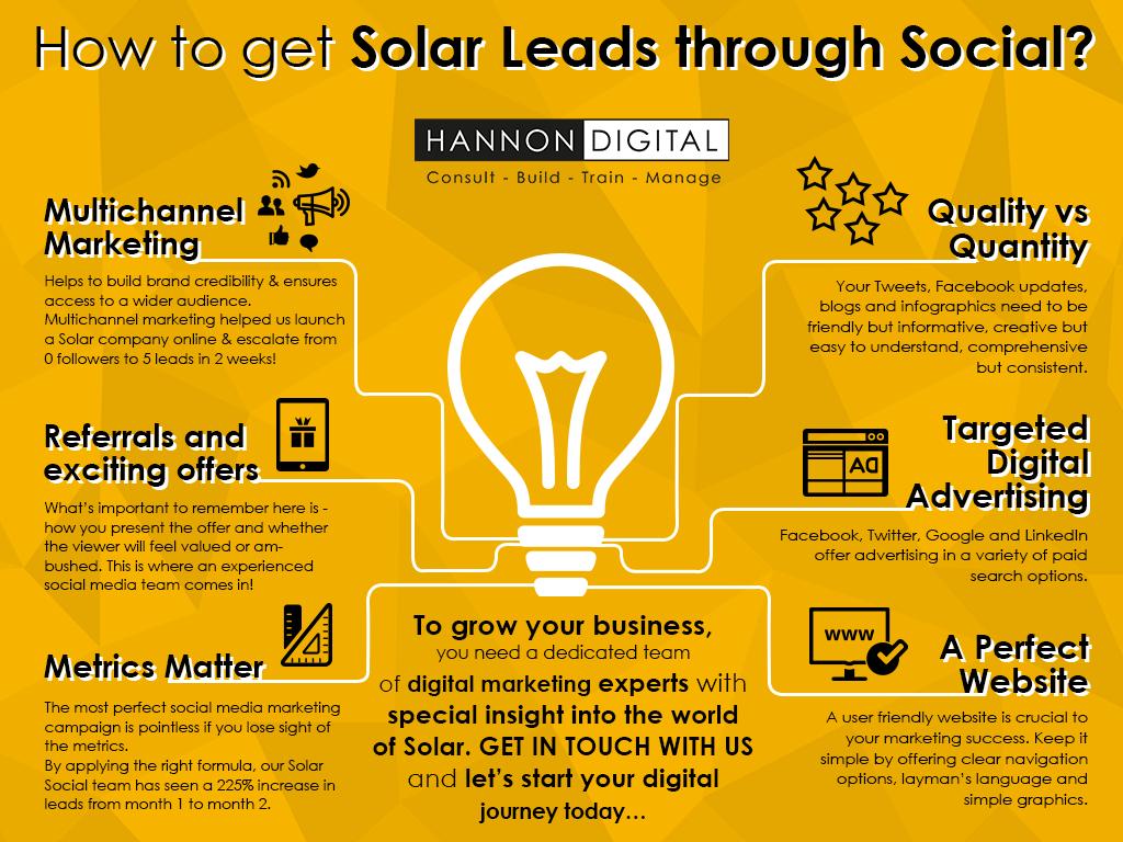 Infographic_solar