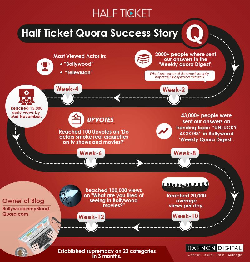 Infographic_half_ticket